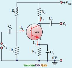 Samacheer Kalvi 12th Physics Guide Chapter 9 Semiconductor Electronics 32
