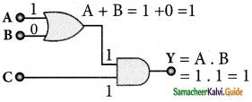 Samacheer Kalvi 12th Physics Guide Chapter 9 Semiconductor Electronics 4