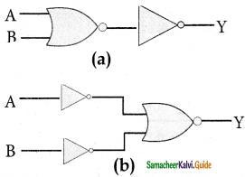 Samacheer Kalvi 12th Physics Guide Chapter 9 Semiconductor Electronics 89
