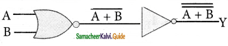 Samacheer Kalvi 12th Physics Guide Chapter 9 Semiconductor Electronics 90