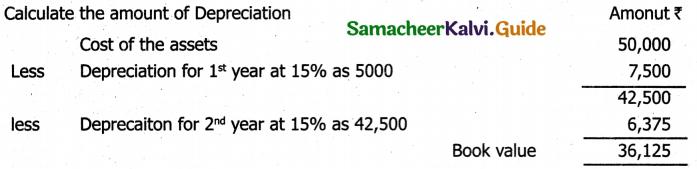 Samacheer Kalvi 11th Accountancy Guide Chapter 10 Depreciation Accounting 19