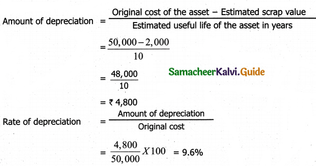 Samacheer Kalvi 11th Accountancy Guide Chapter 10 Depreciation Accounting 4