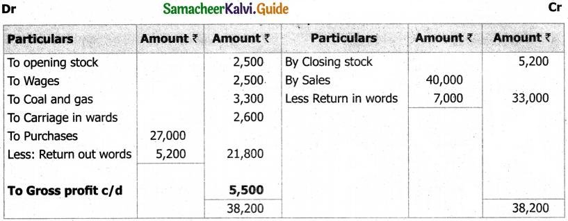 Samacheer Kalvi 11th Accountancy Guide Chapter 12 Final Accounts of Sole Proprietors – I 10
