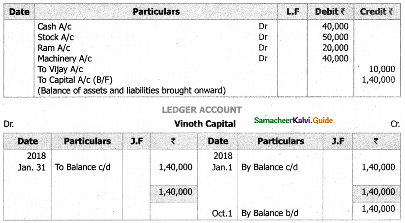 Samacheer Kalvi 11th Accountancy Guide Chapter 4 Ledger 12