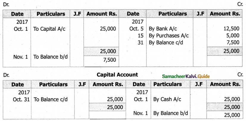 Samacheer Kalvi 11th Accountancy Guide Chapter 4 Ledger 35