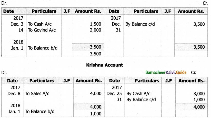 Samacheer Kalvi 11th Accountancy Guide Chapter 4 Ledger 40