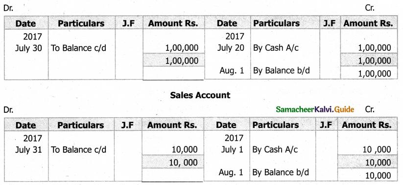 Samacheer Kalvi 11th Accountancy Guide Chapter 4 Ledger 58