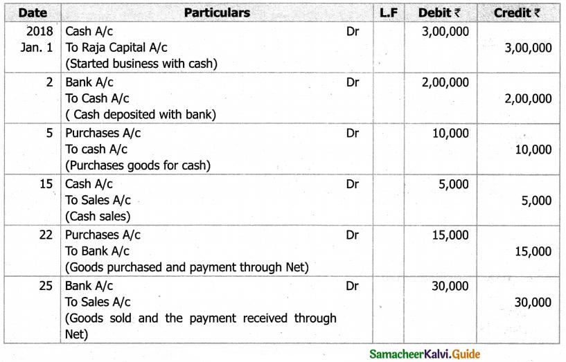Samacheer Kalvi 11th Accountancy Guide Chapter 4 Ledger 64