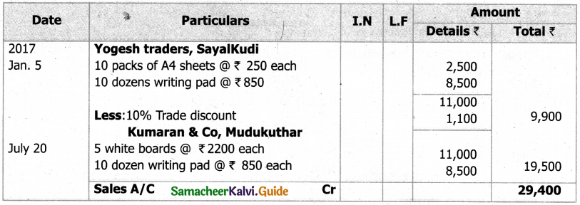Samacheer Kalvi 11th Accountancy Guide Chapter 6 Subsidiary Books – I 54