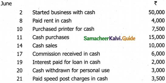 Samacheer Kalvi 11th Accountancy Guide Chapter 7 Subsidiary Books – II 6
