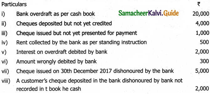 Samacheer Kalvi 11th Accountancy Guide Chapter 8 Bank Reconciliation Statement 8