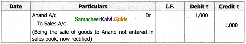 Samacheer Kalvi 11th Accountancy Guide Chapter 9 Rectification of Errors 1