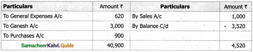 Samacheer Kalvi 11th Accountancy Guide Chapter 9 Rectification of Errors 27