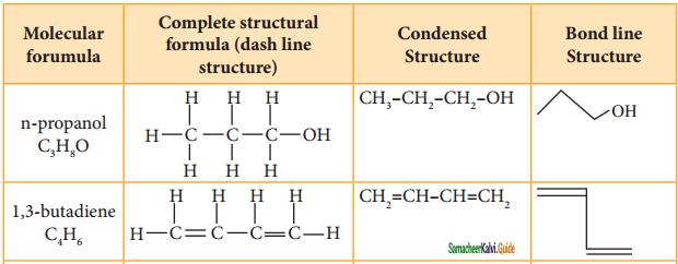 Samacheer Kalvi 11th Chemistry Guide Chapter 11 Fundamentals of Organic Chemistry 129