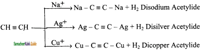 Samacheer Kalvi 11th Chemistry Guide Chapter 13 Hydrocarbons 130