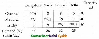 Samacheer Kalvi 12th Business Maths Guide Chapter 10 Operations Research Ex 10.1 17