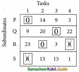 Samacheer Kalvi 12th Business Maths Guide Chapter 10 Operations Research Ex 10.2 17