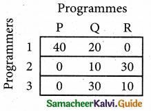 Samacheer Kalvi 12th Business Maths Guide Chapter 10 Operations Research Ex 10.2 8