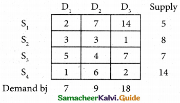 Samacheer Kalvi 12th Business Maths Guide Chapter 10 Operations Research Miscellaneous Problems 2