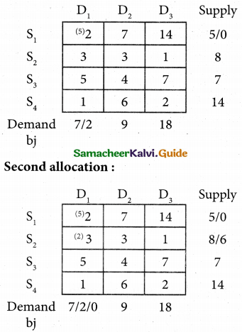 Samacheer Kalvi 12th Business Maths Guide Chapter 10 Operations Research Miscellaneous Problems 3