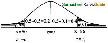 Samacheer Kalvi 12th Business Maths Guide Chapter 7 Probability Distributions Ex 7.3 4