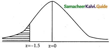 Samacheer Kalvi 12th Business Maths Guide Chapter 7 Probability Distributions Ex 7.4 10