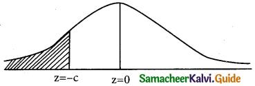 Samacheer Kalvi 12th Business Maths Guide Chapter 7 Probability Distributions Ex 7.4 17