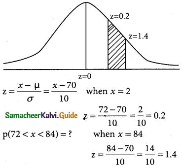 Samacheer Kalvi 12th Business Maths Guide Chapter 7 Probability Distributions Ex 7.4 7