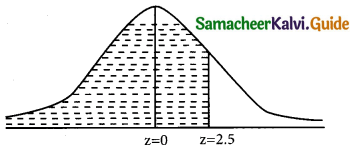Samacheer Kalvi 12th Business Maths Guide Chapter 7 Probability Distributions Miscellaneous Problems 13