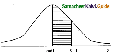 Samacheer Kalvi 12th Business Maths Guide Chapter 7 Probability Distributions Miscellaneous Problems 9
