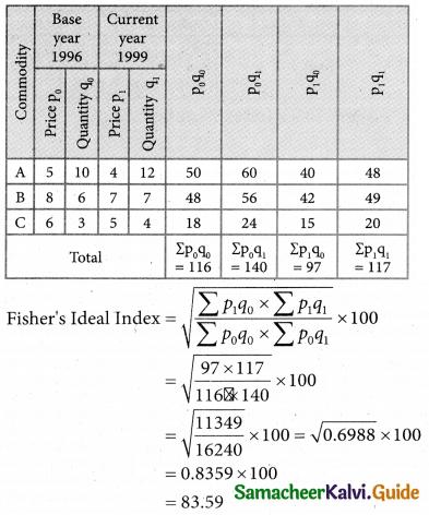 Samacheer Kalvi 12th Business Maths Guide Chapter 9 Applied Statistics Ex 9.2 13