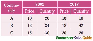 Samacheer Kalvi 12th Business Maths Guide Chapter 9 Applied Statistics Ex 9.2 2