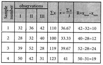 Samacheer Kalvi 12th Business Maths Guide Chapter 9 Applied Statistics Ex 9.3 8