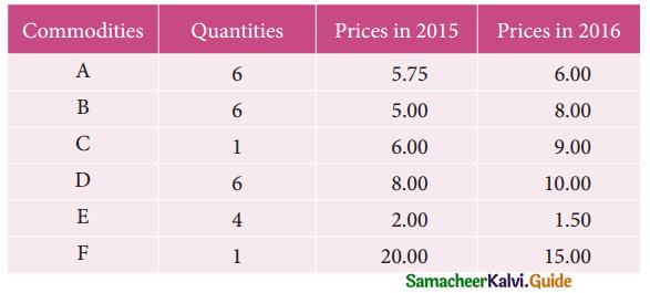 Samacheer Kalvi 12th Business Maths Guide Chapter 9 Applied Statistics Miscellaneous Problems 14