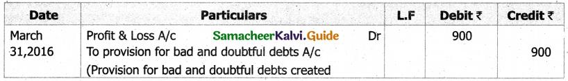 Samacheer Kalvi 11th Accountancy Guide Chapter 13 Final Accounts of Sole Proprietors – II 10