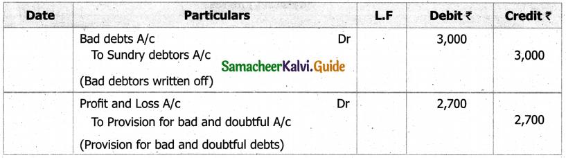 Samacheer Kalvi 11th Accountancy Guide Chapter 13 Final Accounts of Sole Proprietors – II 18