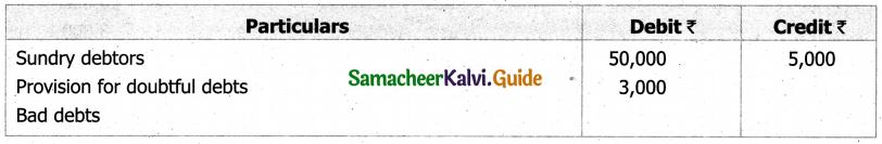 Samacheer Kalvi 11th Accountancy Guide Chapter 13 Final Accounts of Sole Proprietors – II 21