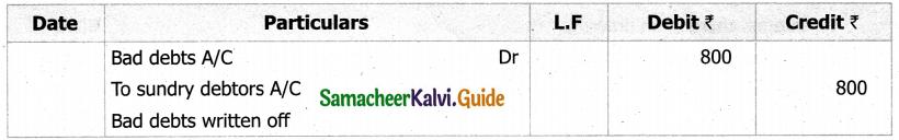 Samacheer Kalvi 11th Accountancy Guide Chapter 13 Final Accounts of Sole Proprietors – II 84