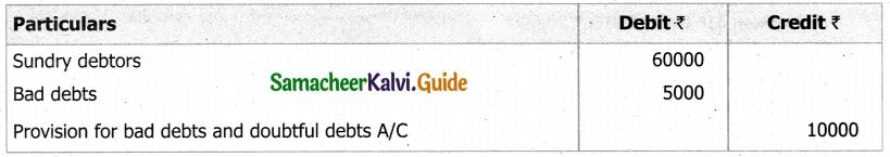 Samacheer Kalvi 11th Accountancy Guide Chapter 13 Final Accounts of Sole Proprietors – II 91
