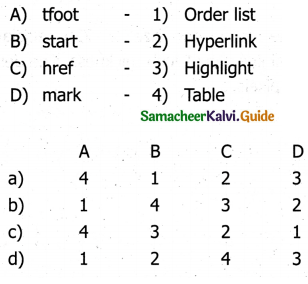 Samacheer Kalvi 11th Computer Applications Guide Chapter 11 HTML – Formatting Text, Creating Tables, List and Links 1