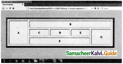 Samacheer Kalvi 11th Computer Applications Guide Chapter 11 HTML – Formatting Text, Creating Tables, List and Links 33