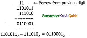 Samacheer Kalvi 11th Computer Applications Guide Chapter 2 Number Systems 12