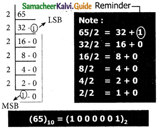 Samacheer Kalvi 11th Computer Applications Guide Chapter 2 Number Systems 20