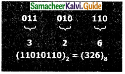 Samacheer Kalvi 11th Computer Applications Guide Chapter 2 Number Systems 25