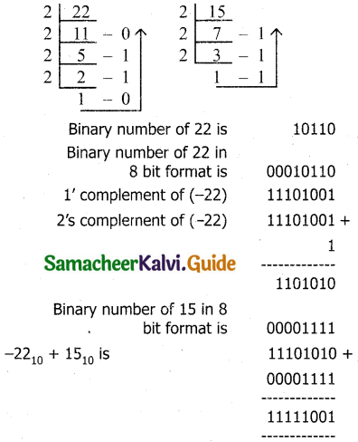 Samacheer Kalvi 11th Computer Applications Guide Chapter 2 Number Systems 6