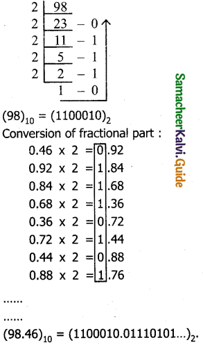 Samacheer Kalvi 11th Computer Applications Guide Chapter 2 Number Systems 8