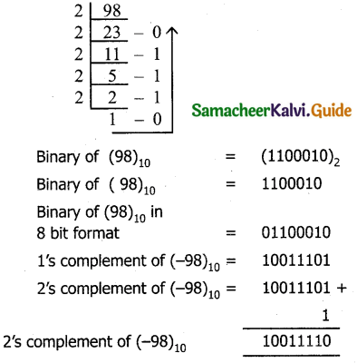 Samacheer Kalvi 11th Computer Applications Guide Chapter 2 Number Systems 9