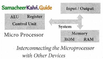 Samacheer Kalvi 11th Computer Applications Guide Chapter 3 Computer Organisation 5