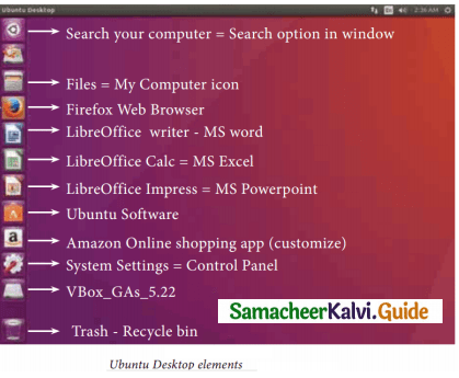 Samacheer Kalvi 11th Computer Applications Guide Chapter 5 Working with Typical Operating System (Windows & Linux) 3