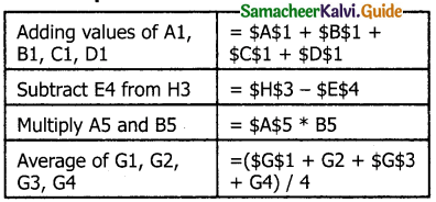 Samacheer Kalvi 11th Computer Applications Guide Chapter 7 Spreadsheets Basics (OpenOffice Calc) 9